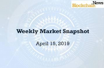 Weekly Market Snapshot - April 15, 2019