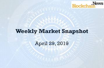 Weekly Market Snapshot - April 29,2019