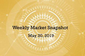 Weekly Market Snapshot - May 20,2019