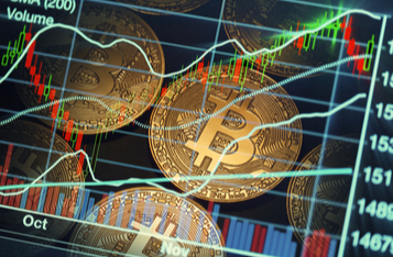 Fidelity Report: Reflexivity and Investor Sentiment are Main Factors Influencing Bitcoin Price