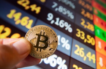 How Likely Will Bitcoin's Price Decouple from the Stock Market?
