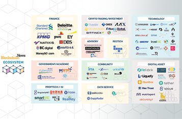 Blockchain.News Ecosystem